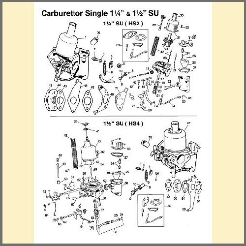 Carburettors & Manifolds