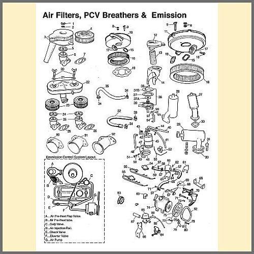 Air Filters, Breathers & Emission