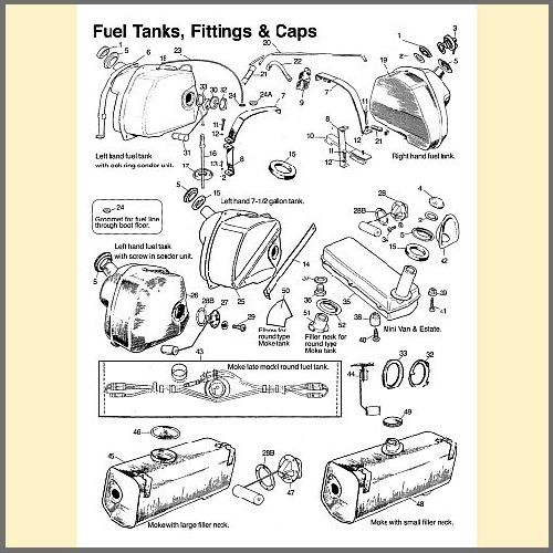 Fuel Tanks, Fittings & Caps