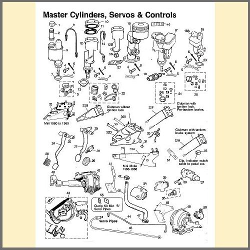 Brake Master Cylinders, Servos, Pedals & Fittings
