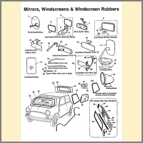 Mirrors, Window Glass & Rubbers