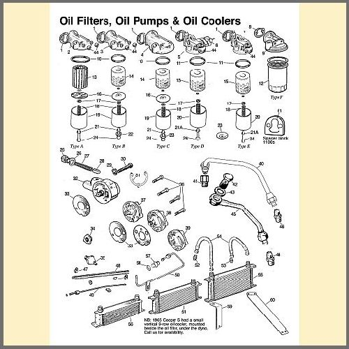 Oil Filters, Pumps and Coolers
