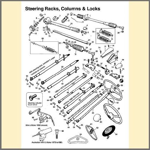 Steering Racks, Columns & Locks