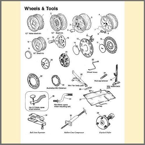 Road Wheels & Tools